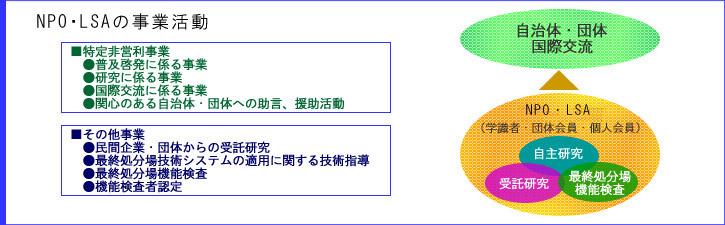 NPO・LSA 特定非営利活動法人 最...